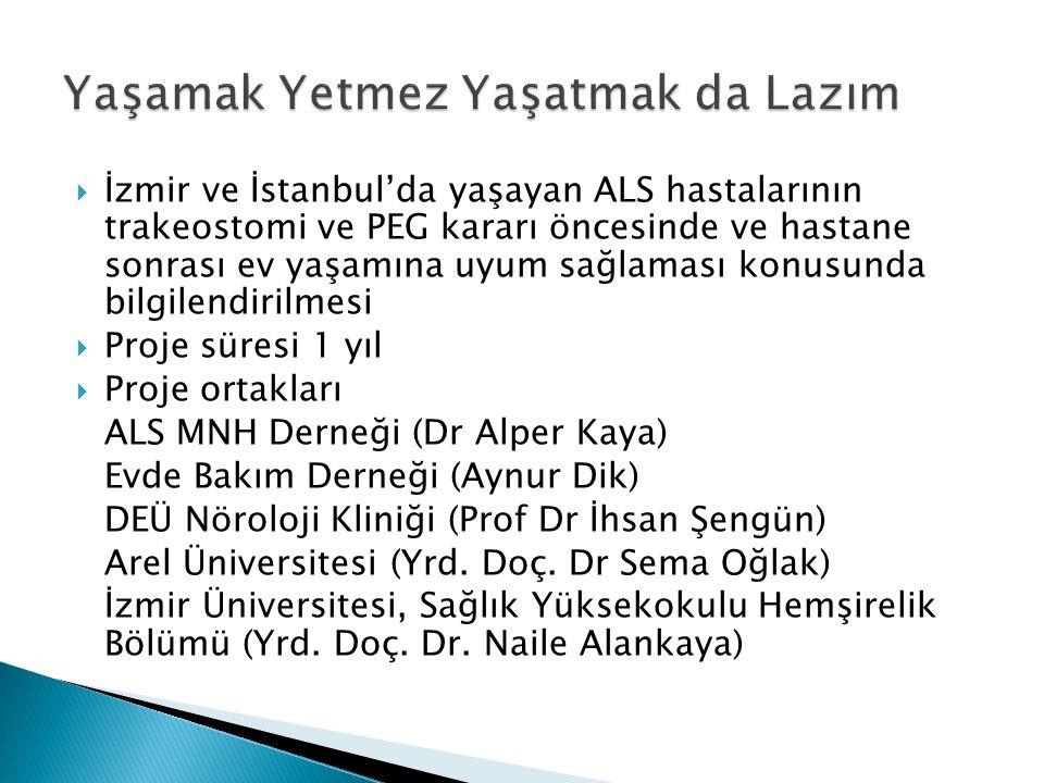  İzmir ve İstanbul'da yaşayan ALS hastalarının trakeostomi ve PEG kararı öncesinde ve hastane sonrası ev yaşamına uyum sağlaması konusunda bilgilendi