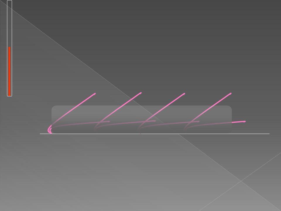 2. Piloereksiyon(tüylerin diken diken olması) Tüyler deriye yakın alanda yüzeysel bir hava kitlesi oluşturur. Bu hava kitlesi vücut ısısı ile ısıtılır