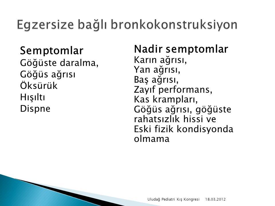 Semptomlar Göğüste daralma, Göğüs ağrısı Öksürük Hışıltı Dispne 18.03.2012 Uludağ Pediatri Kış Kongresi Nadir semptomlar Karın ağrısı, Yan ağrısı, Baş ağrısı, Zayıf performans, Kas krampları, Göğüs ağrısı, göğüste rahatsızlık hissi ve Eski fizik kondisyonda olmama