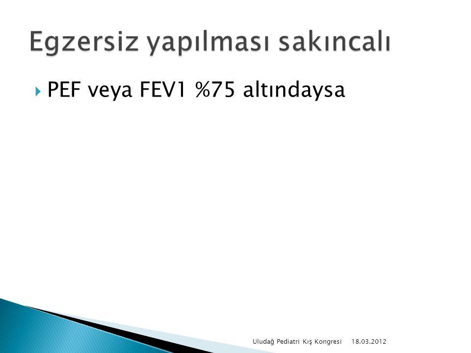  PEF veya FEV1 %75 altındaysa 18.03.2012 Uludağ Pediatri Kış Kongresi