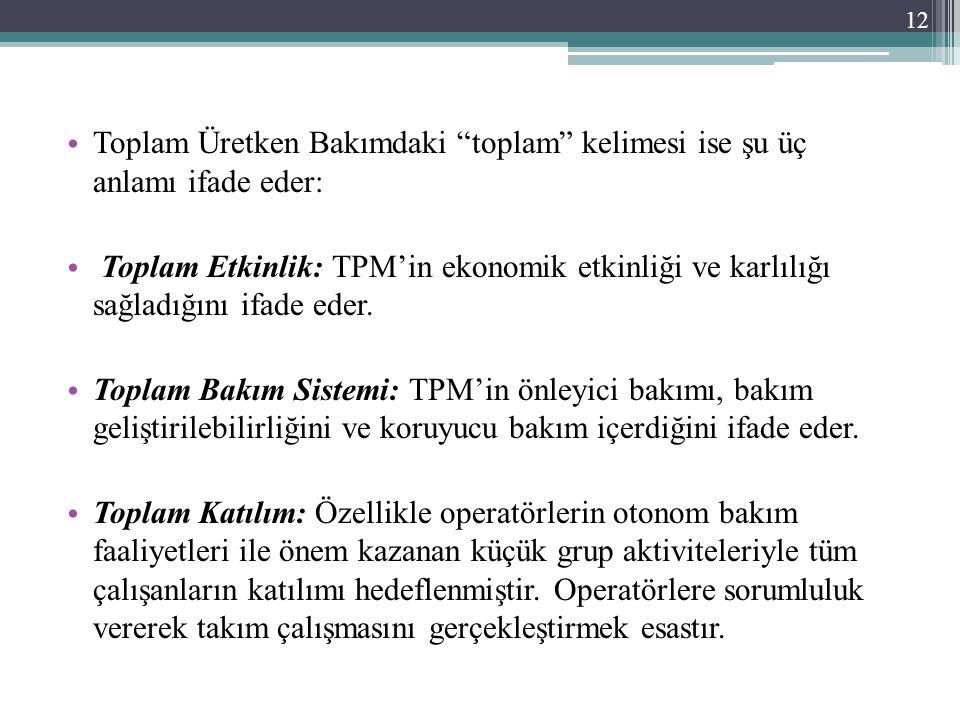Toplam Üretken Bakımdaki toplam kelimesi ise şu üç anlamı ifade eder: Toplam Etkinlik: TPM'in ekonomik etkinliği ve karlılığı sağladığını ifade eder.