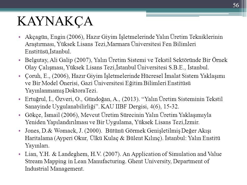 KAYNAKÇA Akçagün, Engin (2006), Hazır Giyim İşletmelerinde Yalın Üretim Tekniklerinin Araştırması, Yüksek Lisans Tezi,Marmara Üniversitesi Fen Bilimleri Enstitüsü,İstanbul.
