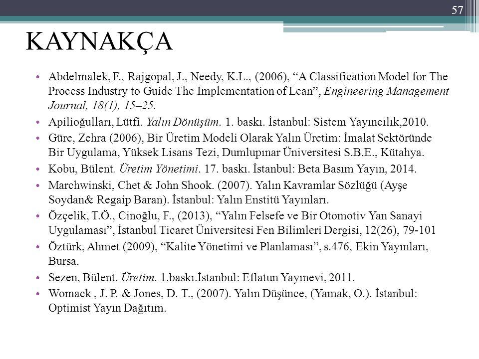"KAYNAKÇA Abdelmalek, F., Rajgopal, J., Needy, K.L., (2006), ""A Classification Model for The Process Industry to Guide The Implementation of Lean"", Eng"