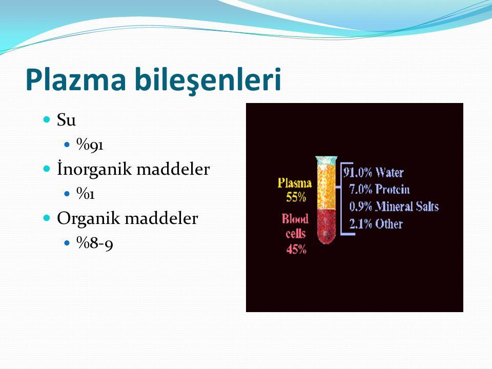 Plazma bileşenleri Su %91 İnorganik maddeler %1 Organik maddeler %8-9