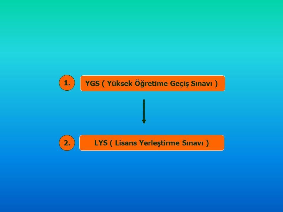 Öğrencilere Öneriler * YGS, LYS' ye %40 katkı sağlamaktadır * Soru sayısının fazla olması konuların daha ayrıntılı sorulmasını gerektirebilir.