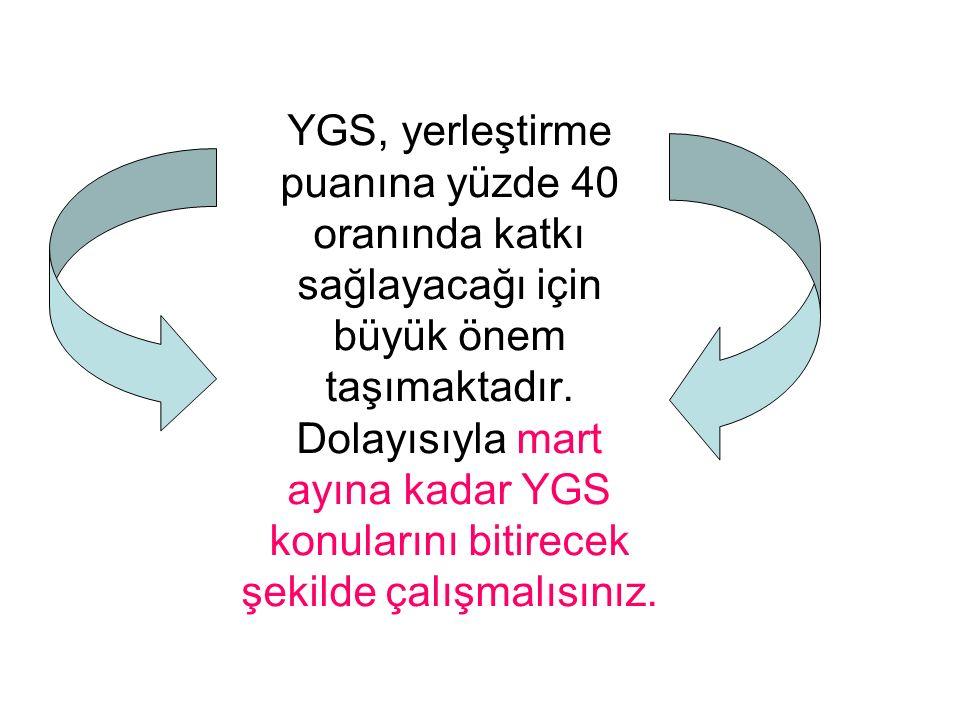 YGS, yerleştirme puanına yüzde 40 oranında katkı sağlayacağı için büyük önem taşımaktadır.