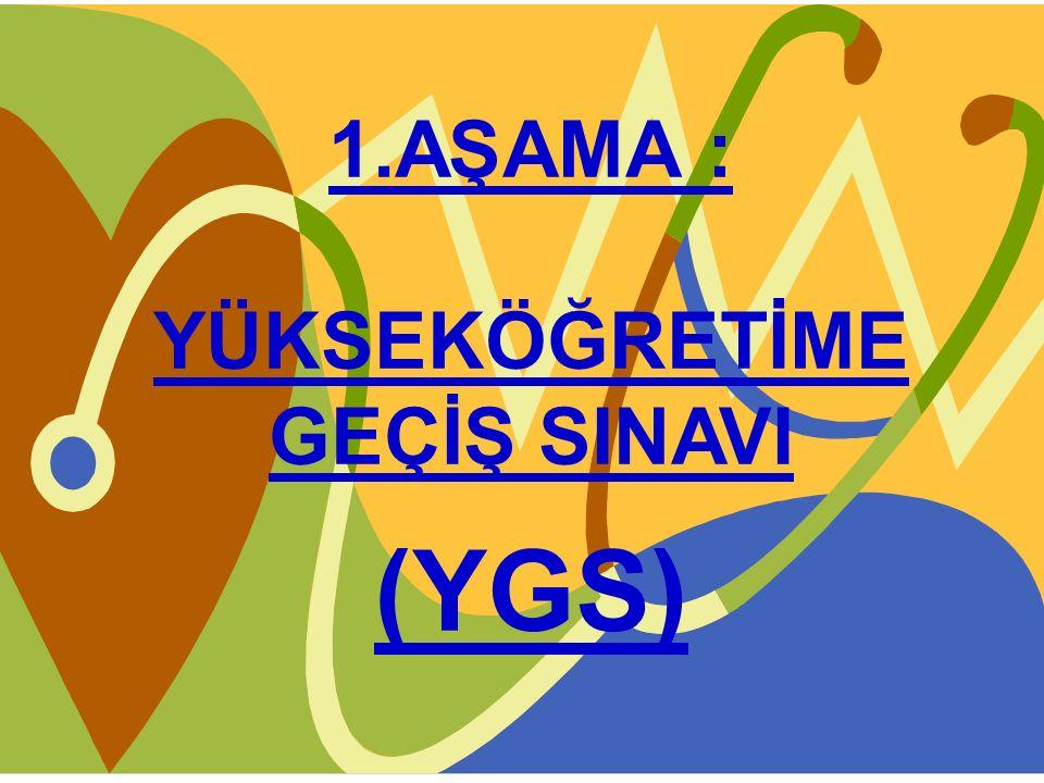 LYS-3: Edebiyat, Coğrafya Sınavı Türk Dili ve Edebiyatı testi: 56 Soru, 85 dakika Coğrafya-1 testi : 24 Soru, 35 dakika TOPLAM : 80 Soru, 120 dakika Notlar: Türk Dili ve Edebiyatı testi ile Coğrafya-1 testi için ayrı Soru Kitapçıkları kullanılacaktır.