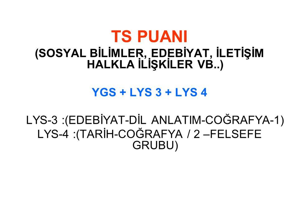 TS PUANI (SOSYAL BİLİMLER, EDEBİYAT, İLETİŞİM HALKLA İLİŞKİLER VB..) YGS + LYS 3 + LYS 4 LYS-3 :(EDEBİYAT-DİL ANLATIM-COĞRAFYA-1) LYS-4 :(TARİH-COĞRAFYA / 2 –FELSEFE GRUBU)