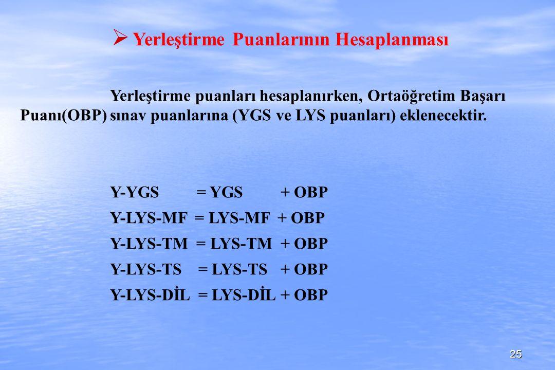   Yerleştirme Puanlarının Hesaplanması Yerleştirme puanları hesaplanırken, Ortaöğretim Başarı Puanı(OBP) sınav puanlarına (YGS ve LYS puanları) eklenecektir.