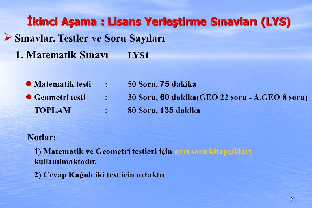 İkinci Aşama : Lisans Yerleştirme Sınavları (LYS )   Sınavlar, Testler ve Soru Sayıları 2.