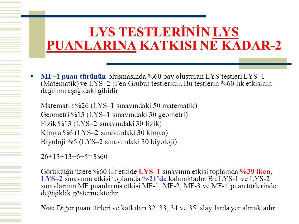 LYS TESTLERİNİN LYS PUANLARINA KATKISI NE KADAR-2  MF–1 puan türünün oluşmasında %60 pay oluşturan LYS testleri LYS–1 (Matematik) ve LYS–2 (Fen Grubu) testleridir.