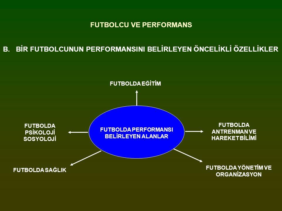 FUTBOLCU VE PERFORMANS B. BİR FUTBOLCUNUN PERFORMANSINI BELİRLEYEN ÖNCELİKLİ ÖZELLİKLER FUTBOLDA PERFORMANSI BELİRLEYEN ALANLAR FUTBOLDA EĞİTİM FUTBOL