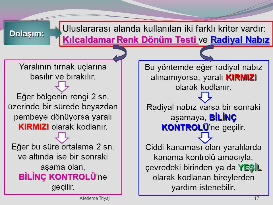 17Afetlerde Triyaj Kılcaldamar Renk Dönüm Testi Radiyal Nabız Uluslararası alanda kullanılan iki farklı kriter vardır: Kılcaldamar Renk Dönüm Testi ve