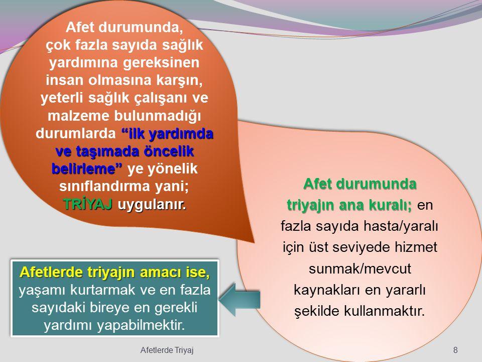 8Afetlerde Triyaj Afet durumunda triyajın ana kuralı; Afet durumunda triyajın ana kuralı; en fazla sayıda hasta/yaralı için üst seviyede hizmet sunmak
