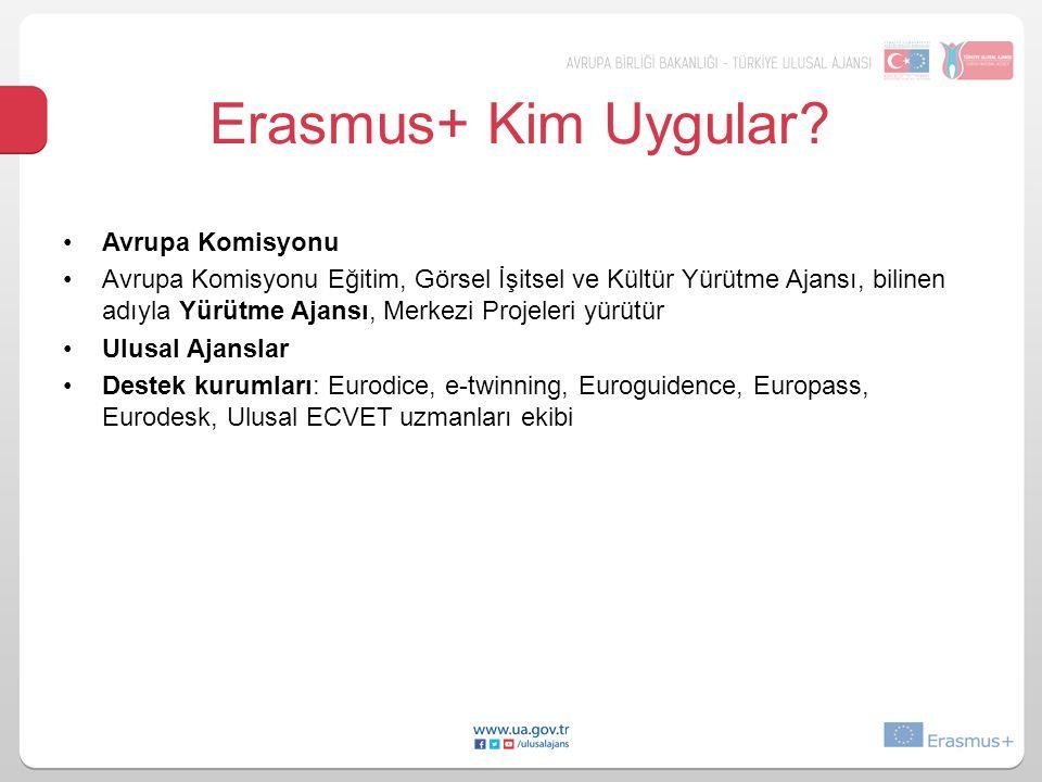 Erasmus+ Kim Uygular.
