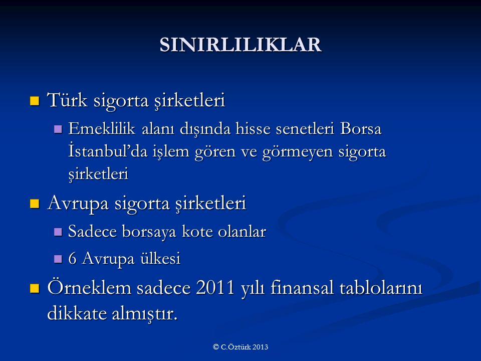 SINIRLILIKLAR Türk sigorta şirketleri Türk sigorta şirketleri Emeklilik alanı dışında hisse senetleri Borsa İstanbul'da işlem gören ve görmeyen sigorta şirketleri Emeklilik alanı dışında hisse senetleri Borsa İstanbul'da işlem gören ve görmeyen sigorta şirketleri Avrupa sigorta şirketleri Avrupa sigorta şirketleri Sadece borsaya kote olanlar Sadece borsaya kote olanlar 6 Avrupa ülkesi 6 Avrupa ülkesi Örneklem sadece 2011 yılı finansal tablolarını dikkate almıştır.