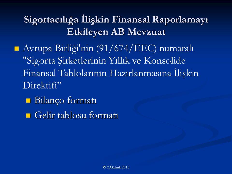 Sigortacılığa İlişkin Finansal Raporlamayı Etkileyen AB Mevzuat © C.Öztürk 2013 Avrupa Birliği nin (91/674/EEC) numaralı Sigorta Şirketlerinin Yıllık ve Konsolide Finansal Tablolarının Hazırlanmasına İlişkin Direktifi Bilanço formatı Bilanço formatı Gelir tablosu formatı Gelir tablosu formatı