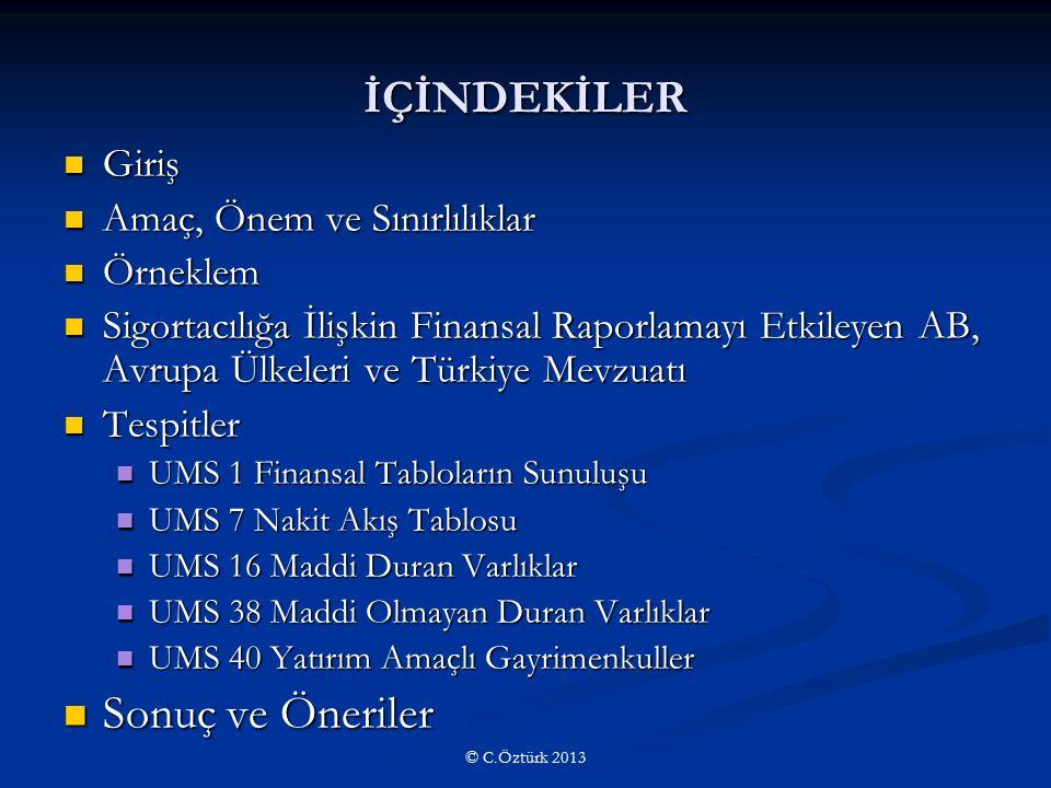 İÇİNDEKİLER Giriş Giriş Amaç, Önem ve Sınırlılıklar Amaç, Önem ve Sınırlılıklar Örneklem Örneklem Sigortacılığa İlişkin Finansal Raporlamayı Etkileyen AB, Avrupa Ülkeleri ve Türkiye Mevzuatı Sigortacılığa İlişkin Finansal Raporlamayı Etkileyen AB, Avrupa Ülkeleri ve Türkiye Mevzuatı Tespitler Tespitler UMS 1 Finansal Tabloların Sunuluşu UMS 1 Finansal Tabloların Sunuluşu UMS 7 Nakit Akış Tablosu UMS 7 Nakit Akış Tablosu UMS 16 Maddi Duran Varlıklar UMS 16 Maddi Duran Varlıklar UMS 38 Maddi Olmayan Duran Varlıklar UMS 38 Maddi Olmayan Duran Varlıklar UMS 40 Yatırım Amaçlı Gayrimenkuller UMS 40 Yatırım Amaçlı Gayrimenkuller Sonuç ve Öneriler Sonuç ve Öneriler © C.Öztürk 2013
