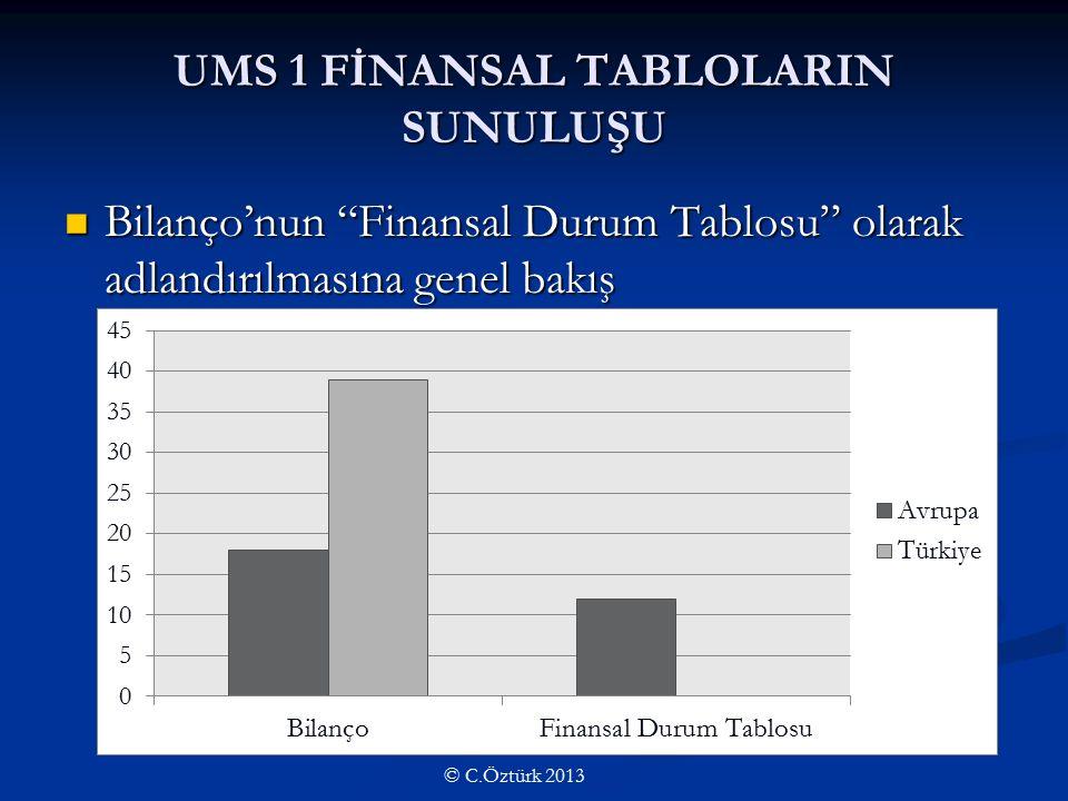 UMS 1 FİNANSAL TABLOLARIN SUNULUŞU Bilanço'nun Finansal Durum Tablosu olarak adlandırılmasına genel bakış Bilanço'nun Finansal Durum Tablosu olarak adlandırılmasına genel bakış © C.Öztürk 2013