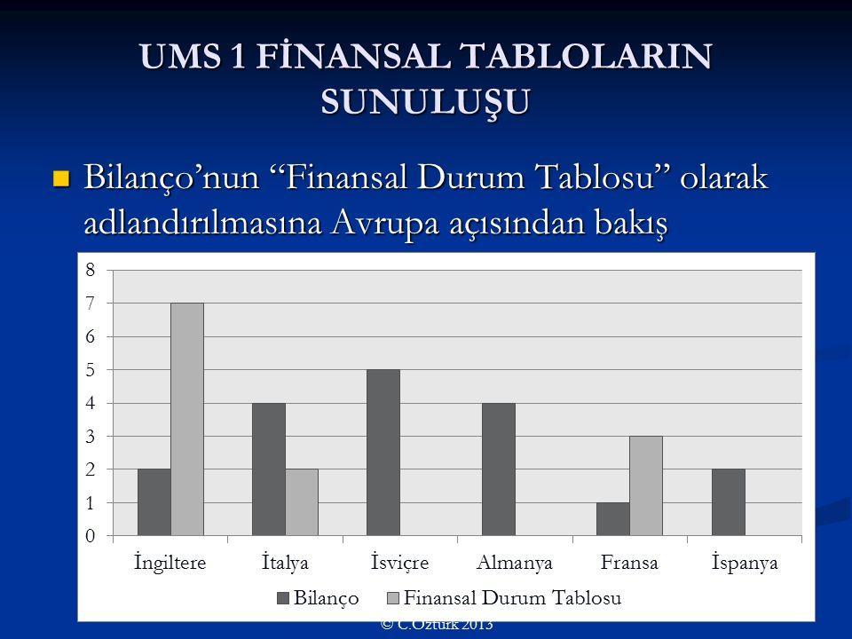 UMS 1 FİNANSAL TABLOLARIN SUNULUŞU Bilanço'nun Finansal Durum Tablosu olarak adlandırılmasına Avrupa açısından bakış Bilanço'nun Finansal Durum Tablosu olarak adlandırılmasına Avrupa açısından bakış © C.Öztürk 2013