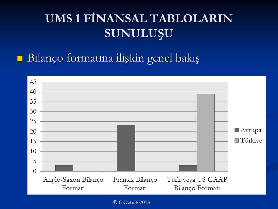 UMS 1 FİNANSAL TABLOLARIN SUNULUŞU Bilanço formatına ilişkin genel bakış Bilanço formatına ilişkin genel bakış © C.Öztürk 2013