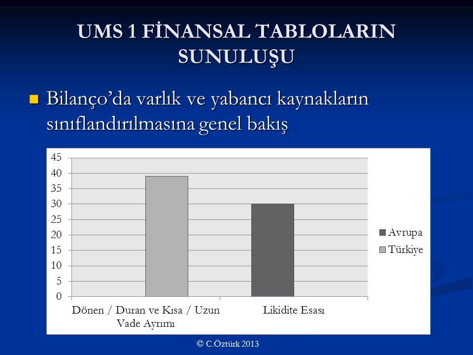 UMS 1 FİNANSAL TABLOLARIN SUNULUŞU Bilanço'da varlık ve yabancı kaynakların sınıflandırılmasına genel bakış Bilanço'da varlık ve yabancı kaynakların sınıflandırılmasına genel bakış © C.Öztürk 2013