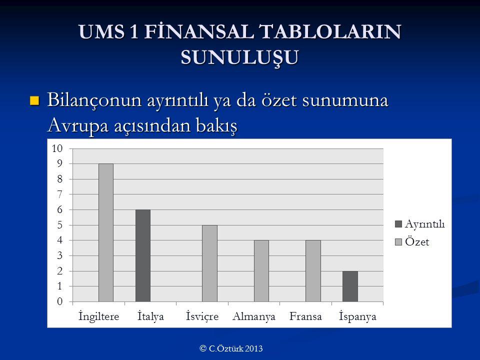 UMS 1 FİNANSAL TABLOLARIN SUNULUŞU Bilançonun ayrıntılı ya da özet sunumuna Avrupa açısından bakış Bilançonun ayrıntılı ya da özet sunumuna Avrupa açısından bakış © C.Öztürk 2013