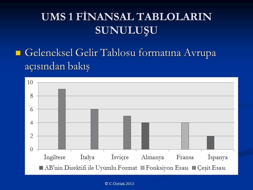 UMS 1 FİNANSAL TABLOLARIN SUNULUŞU Geleneksel Gelir Tablosu formatına Avrupa açısından bakış Geleneksel Gelir Tablosu formatına Avrupa açısından bakış © C.Öztürk 2013