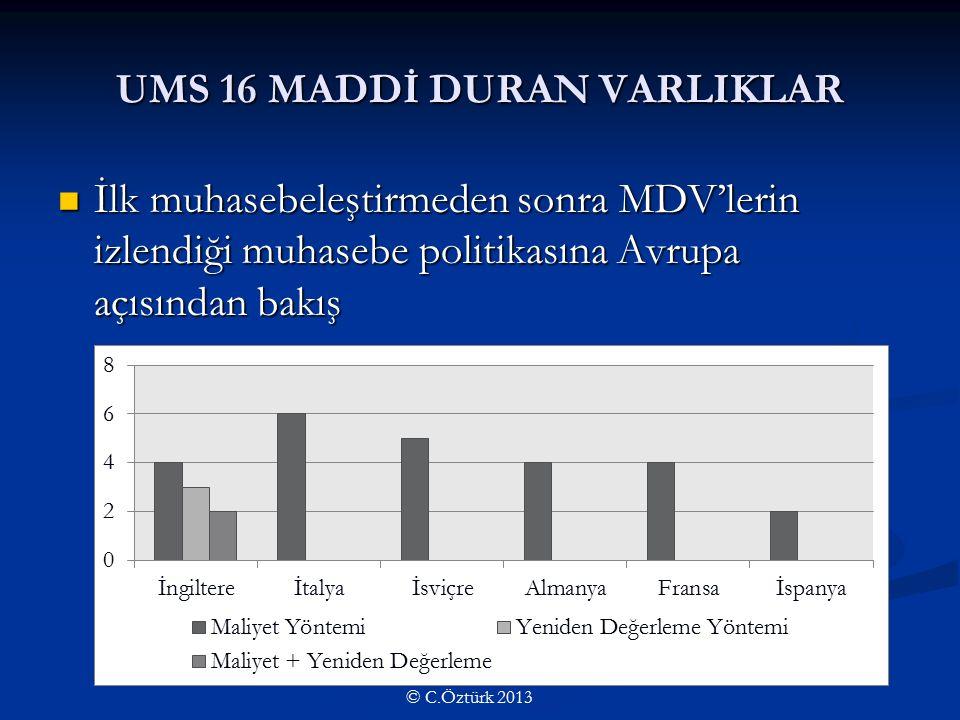 UMS 16 MADDİ DURAN VARLIKLAR İlk muhasebeleştirmeden sonra MDV'lerin izlendiği muhasebe politikasına Avrupa açısından bakış İlk muhasebeleştirmeden sonra MDV'lerin izlendiği muhasebe politikasına Avrupa açısından bakış © C.Öztürk 2013
