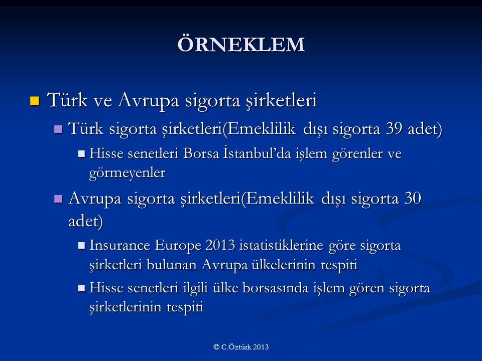ÖRNEKLEM Türk ve Avrupa sigorta şirketleri Türk ve Avrupa sigorta şirketleri Türk sigorta şirketleri(Emeklilik dışı sigorta 39 adet) Türk sigorta şirketleri(Emeklilik dışı sigorta 39 adet) Hisse senetleri Borsa İstanbul'da işlem görenler ve görmeyenler Hisse senetleri Borsa İstanbul'da işlem görenler ve görmeyenler Avrupa sigorta şirketleri(Emeklilik dışı sigorta 30 adet) Avrupa sigorta şirketleri(Emeklilik dışı sigorta 30 adet) Insurance Europe 2013 istatistiklerine göre sigorta şirketleri bulunan Avrupa ülkelerinin tespiti Insurance Europe 2013 istatistiklerine göre sigorta şirketleri bulunan Avrupa ülkelerinin tespiti Hisse senetleri ilgili ülke borsasında işlem gören sigorta şirketlerinin tespiti Hisse senetleri ilgili ülke borsasında işlem gören sigorta şirketlerinin tespiti © C.Öztürk 2013