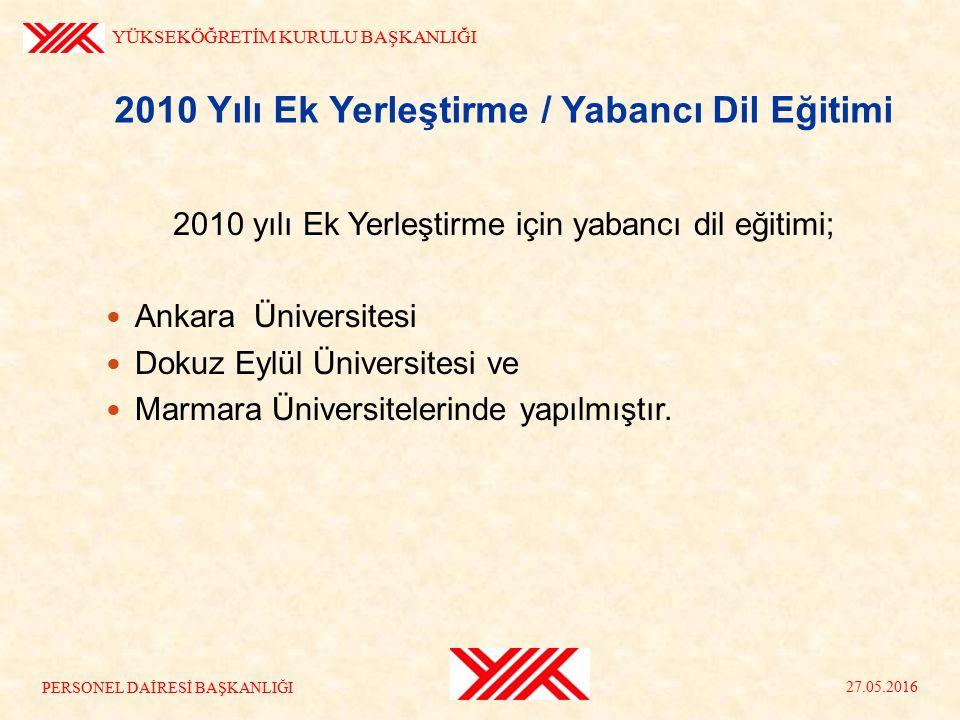 2010 Yılı Ek Yerleştirme / Yabancı Dil Eğitimi 2010 yılı Ek Yerleştirme için yabancı dil eğitimi; Ankara Üniversitesi Dokuz Eylül Üniversitesi ve Marmara Üniversitelerinde yapılmıştır.