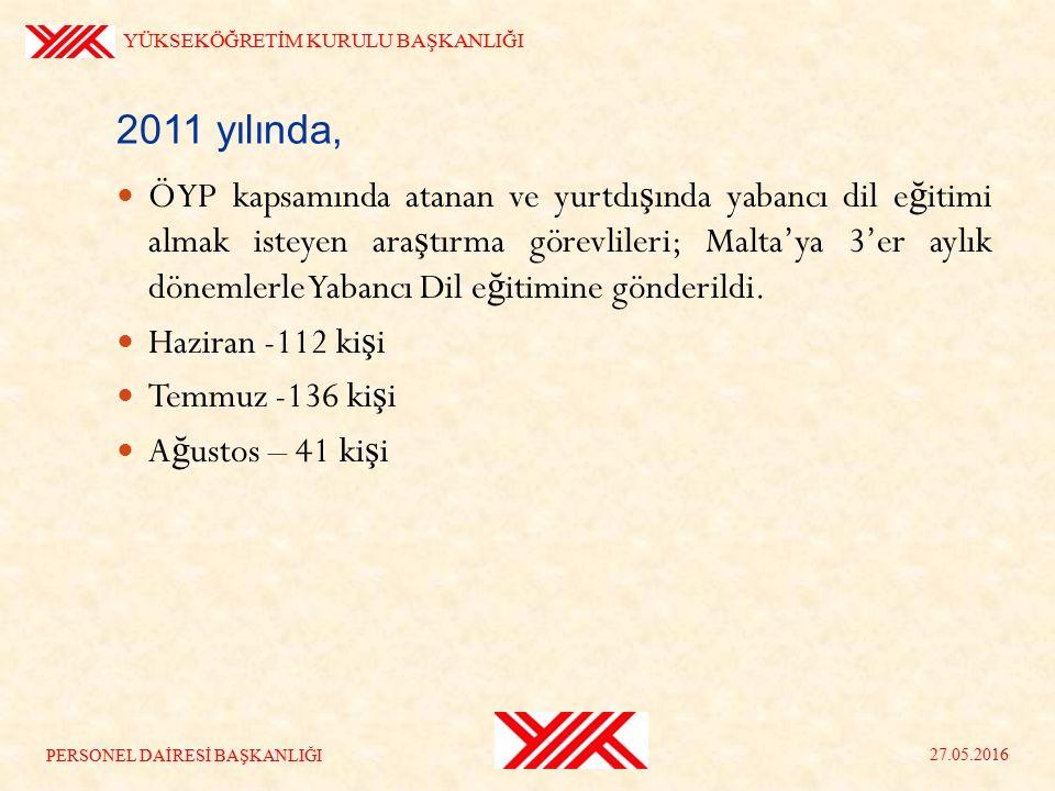 2011 yılında, ÖYP kapsamında atanan ve yurtdı ş ında yabancı dil e ğ itimi almak isteyen ara ş tırma görevlileri; Malta'ya 3'er aylık dönemlerle Yabancı Dil e ğ itimine gönderildi.