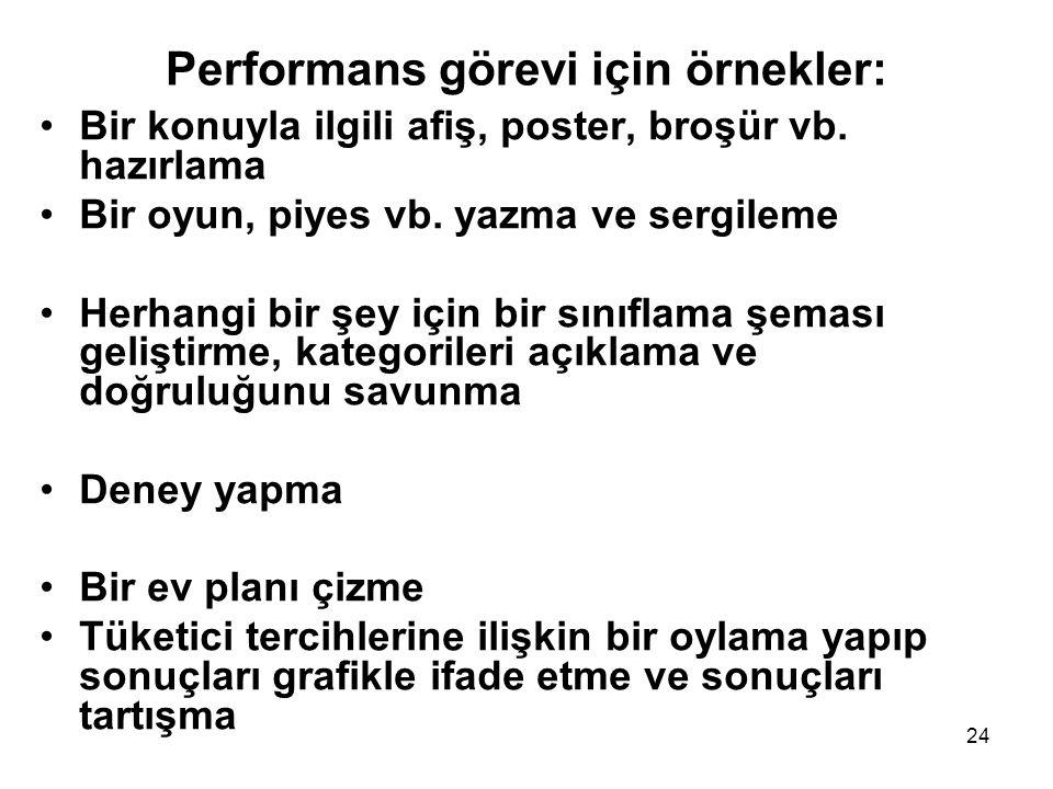 Performans görevi için örnekler: Bir konuyla ilgili afiş, poster, broşür vb.