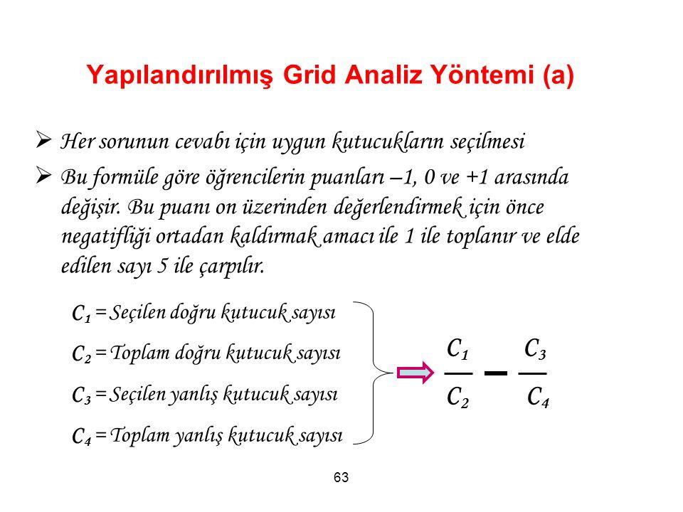 Yapılandırılmış Grid Analiz Yöntemi (a)  Her sorunun cevabı için uygun kutucukların seçilmesi  Bu formüle göre öğrencilerin puanları –1, 0 ve +1 arasında değişir.