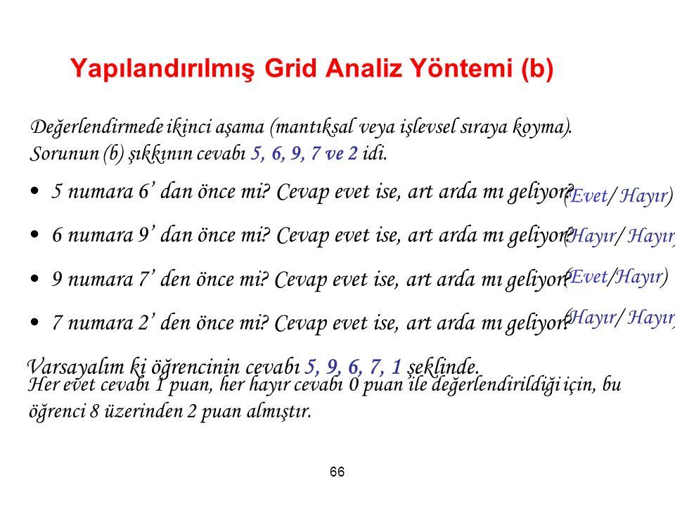 Yapılandırılmış Grid Analiz Yöntemi (b) 5 numara 6' dan önce mi.