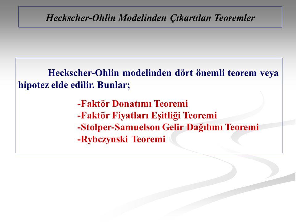 Heckscher-Ohlin modelinden dört önemli teorem veya hipotez elde edilir.