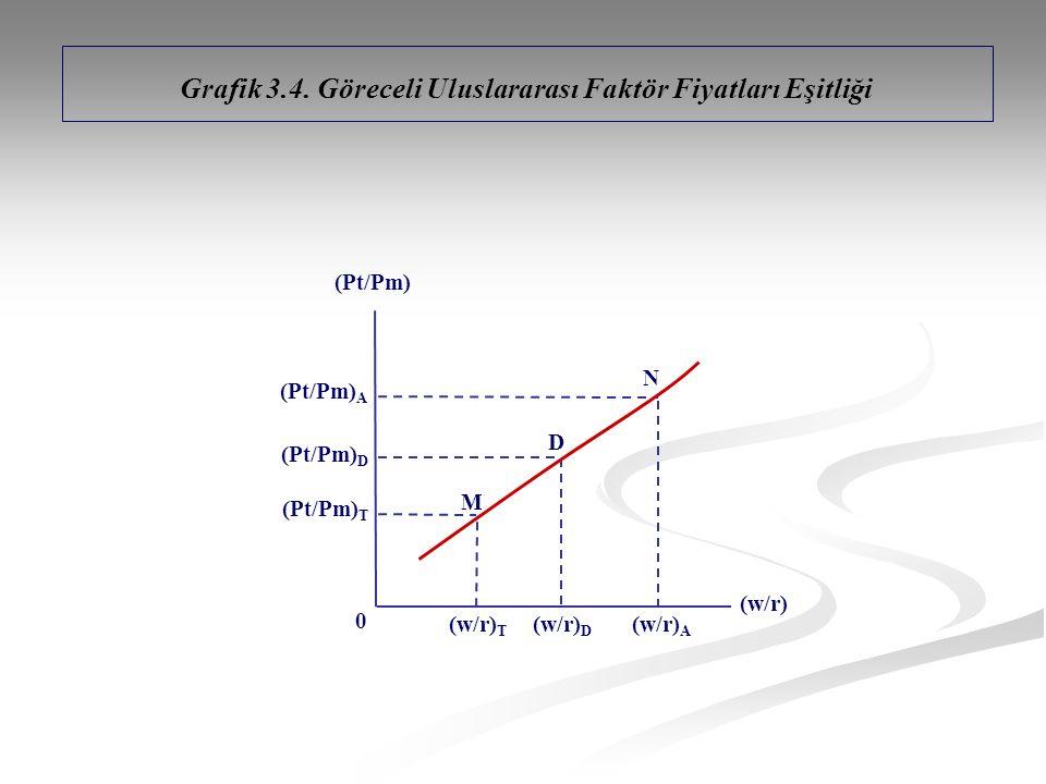Grafik 3.4.