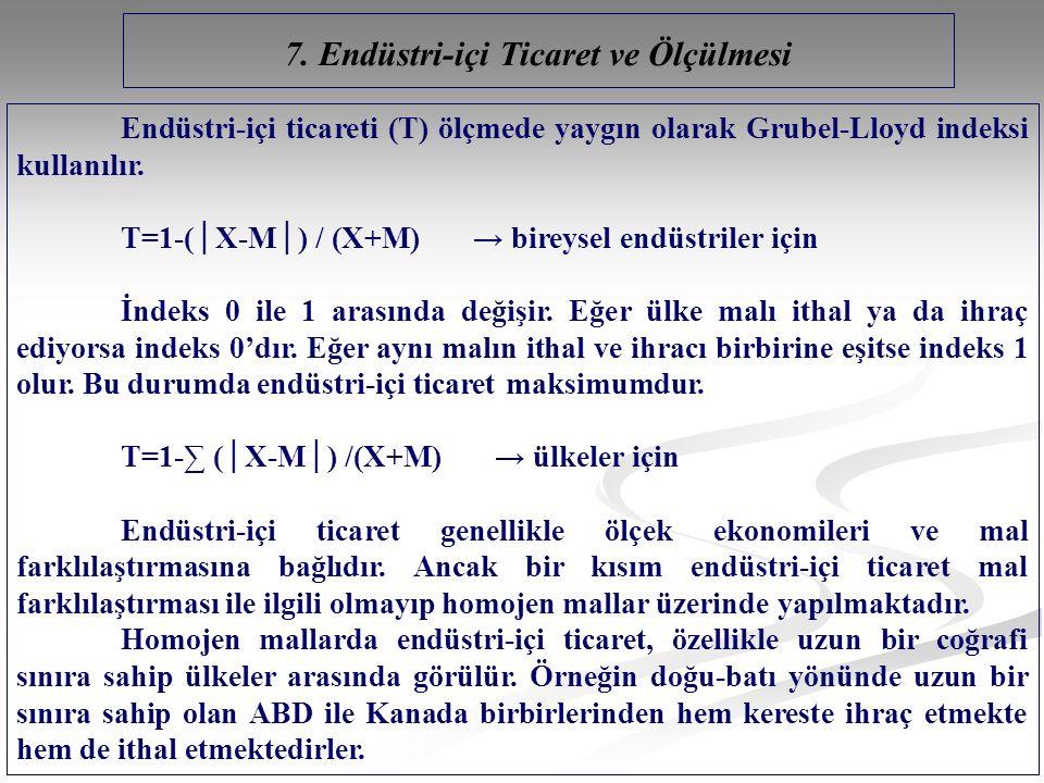 Endüstri-içi ticareti (T) ölçmede yaygın olarak Grubel-Lloyd indeksi kullanılır.