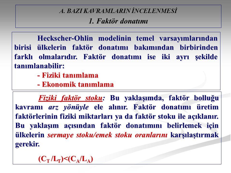 A.BAZI KAVRAMLARIN İNCELENMESİ 1.
