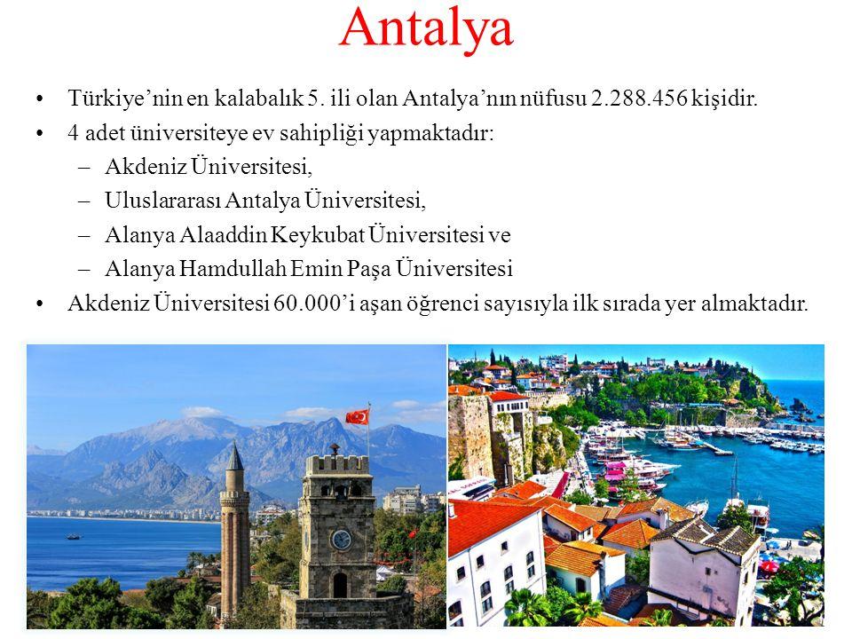 Antalya Türkiye'nin en kalabalık 5. ili olan Antalya'nın nüfusu 2.288.456 kişidir. 4 adet üniversiteye ev sahipliği yapmaktadır: –Akdeniz Üniversitesi