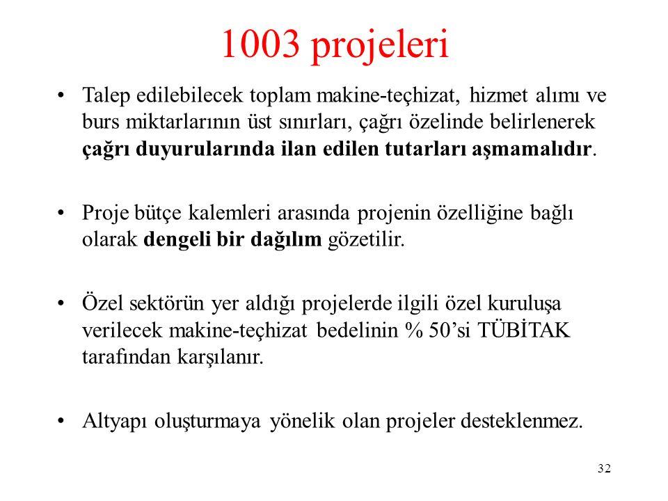 1003 projeleri Talep edilebilecek toplam makine-teçhizat, hizmet alımı ve burs miktarlarının üst sınırları, çağrı özelinde belirlenerek çağrı duyurula