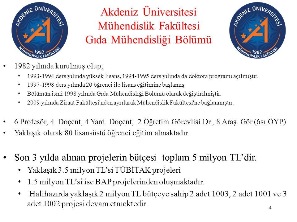 Akdeniz Üniversitesi Mühendislik Fakültesi Gıda Mühendisliği Bölümü 1982 yılında kurulmuş olup; 1993-1994 ders yılında yüksek lisans, 1994-1995 ders y