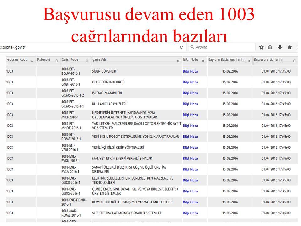 Başvurusu devam eden 1003 çağrılarından bazıları 42