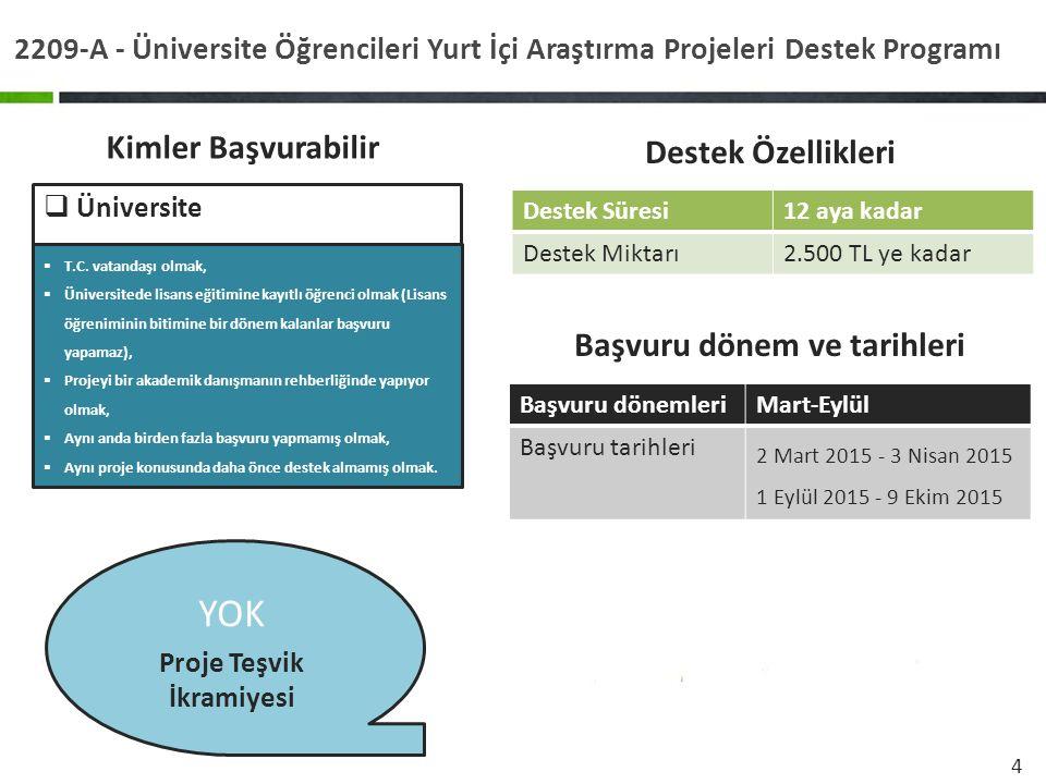 4 2209-A - Üniversite Öğrencileri Yurt İçi Araştırma Projeleri Destek Programı  Üniversite  T.C.