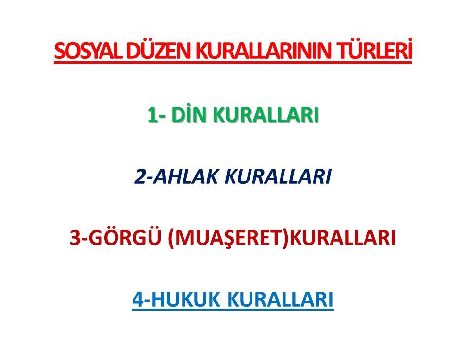 SOSYAL DÜZEN KURALLARININ TÜRLERİ 1- DİN KURALLARI 2-AHLAK KURALLARI 3-GÖRGÜ (MUAŞERET)KURALLARI 4-HUKUK KURALLARI