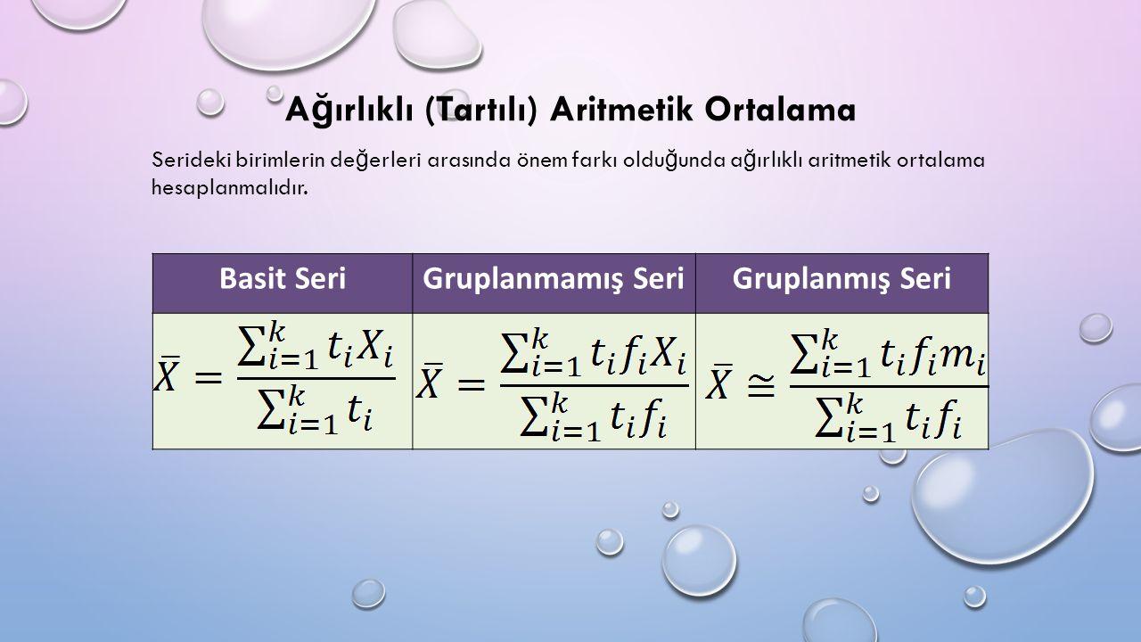 Basit SeriGruplanmamış SeriGruplanmış Seri A ğ ırlıklı (Tartılı) Aritmetik Ortalama Serideki birimlerin de ğ erleri arasında önem farkı oldu ğ unda a ğ ırlıklı aritmetik ortalama hesaplanmalıdır.