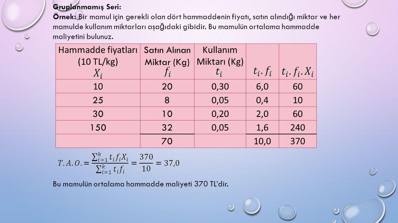 Gruplanmamış Seri: Örnek: Bir mamul için gerekli olan dört hammaddenin fiyatı, satın alındı ğ ı miktar ve her mamulde kullanım miktarları aşa ğ ıdaki gibidir.