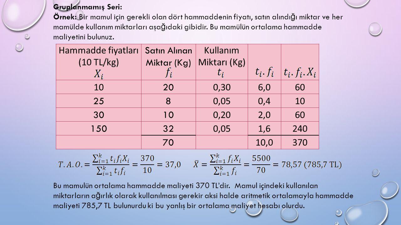 Gruplanmamış Seri: Örnek: Bir mamul için gerekli olan dört hammaddenin fiyatı, satın alındı ğ ı miktar ve her mamülde kullanım miktarları aşa ğ ıdaki gibidir.