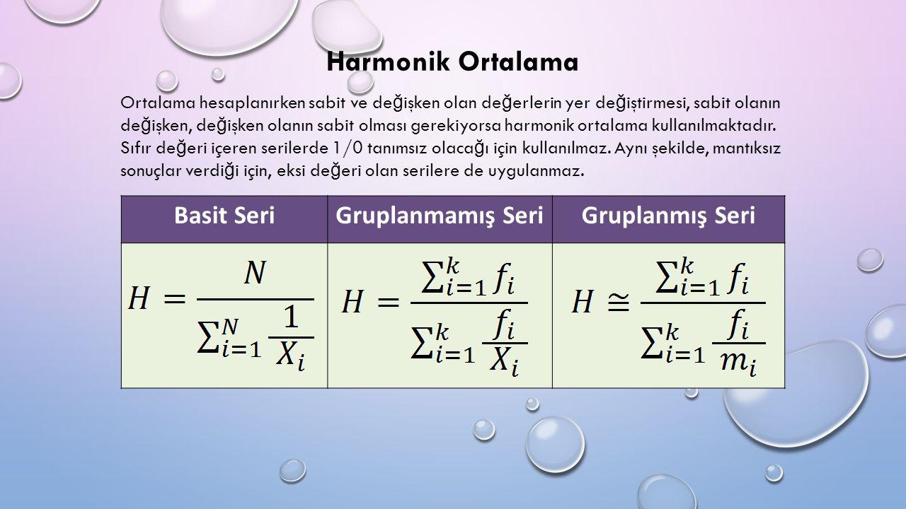 Basit SeriGruplanmamış SeriGruplanmış Seri Harmonik Ortalama Ortalama hesaplanırken sabit ve de ğ işken olan de ğ erlerin yer de ğ iştirmesi, sabit olanın de ğ işken, de ğ işken olanın sabit olması gerekiyorsa harmonik ortalama kullanılmaktadır.