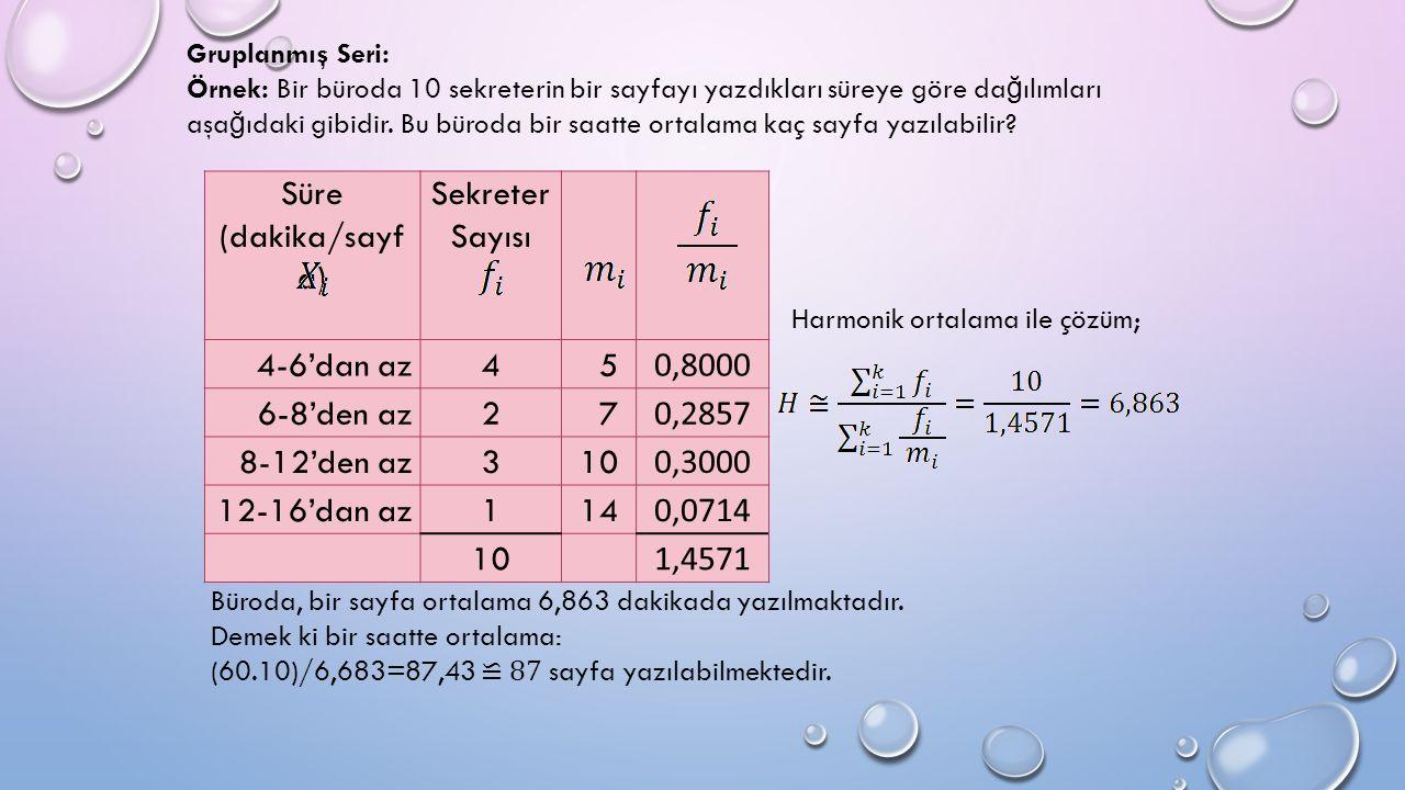 Gruplanmış Seri: Örnek: Bir büroda 10 sekreterin bir sayfayı yazdıkları süreye göre da ğ ılımları aşa ğ ıdaki gibidir.